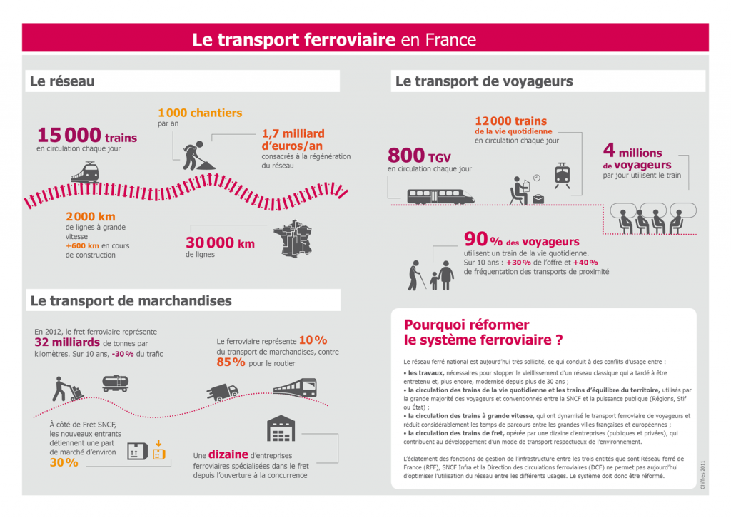 reforme-ferroviaire_infographies