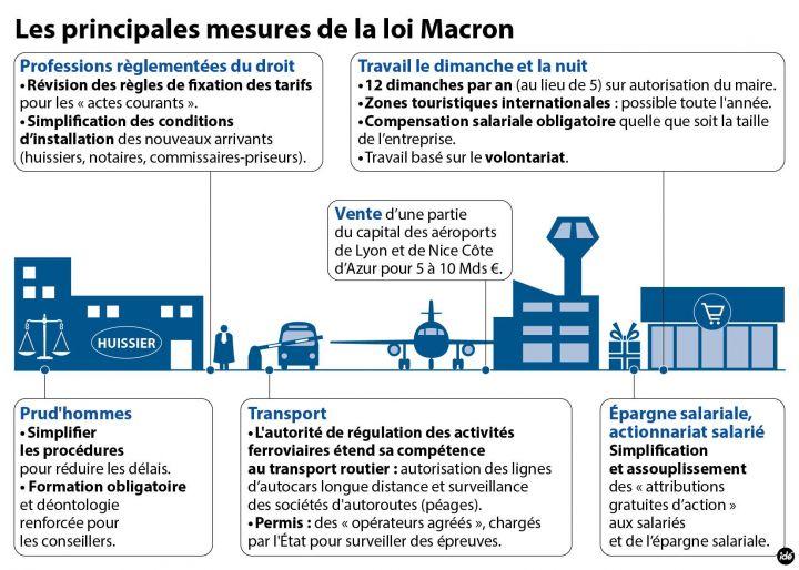 _la-loi-macron-en-conseil-des-ministres-36268-hd